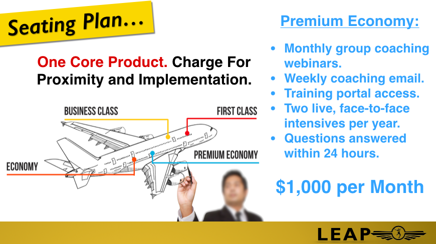 Premium Economy | Success Dynamics Institute