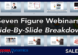 Seven Figure Webinars | Success Dynamics Institute